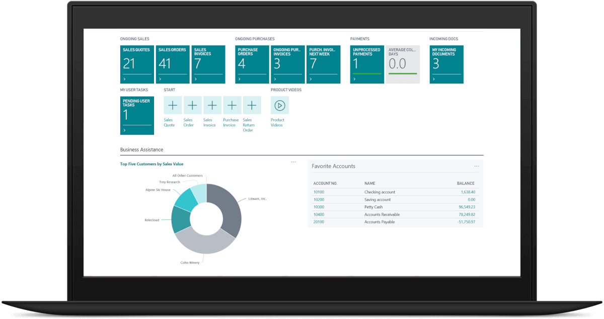 Dynamics 365 Business Central screenshot sales